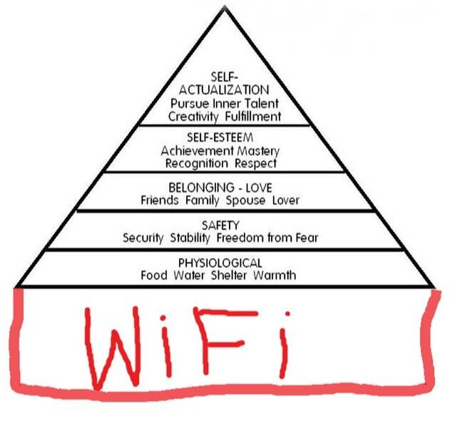 blog_maslow-hierarchy-needs-wifi-20