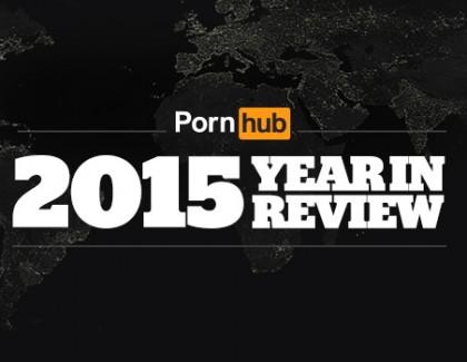Gde je otišao sav internet u 2015? Pornhub zna!