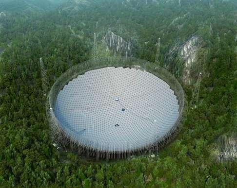 Five-hundred-metre Aperture Spherical Telescope (FAST)