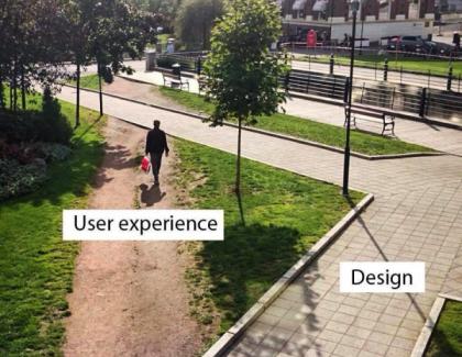Design vs UX