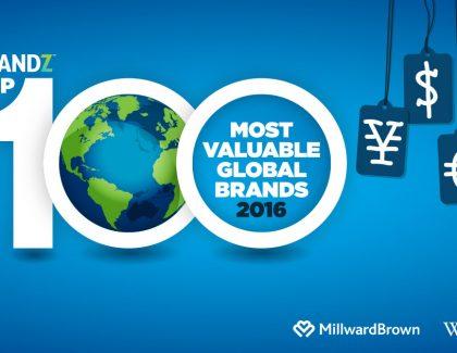"Huawei skočio za 20 mesta na BrandZ ""Top 100 Global Brands"" listi"