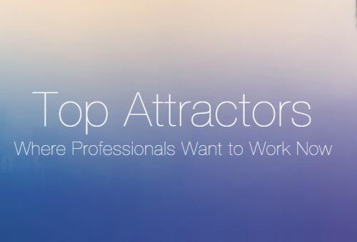 LinkedIn je raziskoval: Katera podjetja so najbolj zaželena med profesionalci?