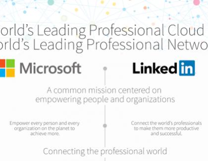 Microsoft kupil LinkedIn za 26 milijard dolarjev