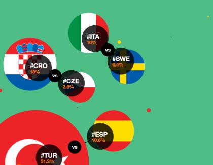 Boj na omrežjih: V barvi čigave zastave bo zasijal Eifflov stolp?