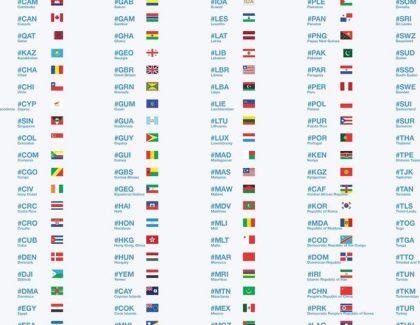 Twitter predstavio 262 emotikona za Olimpijske igre!