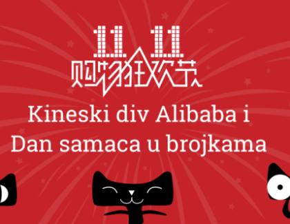 Kako je kineski online servis Alibaba zaradio 1,4 milijardi dolara za 7 minuta!