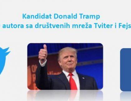 Američki izbori u Srbiji: Društvene mreže već glasale za Trampa?